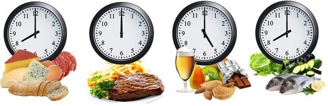 chrononutrition avis peut on maigrir en suivant son horloge biologique. Black Bedroom Furniture Sets. Home Design Ideas