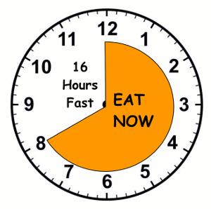 méthode fasting 16/8